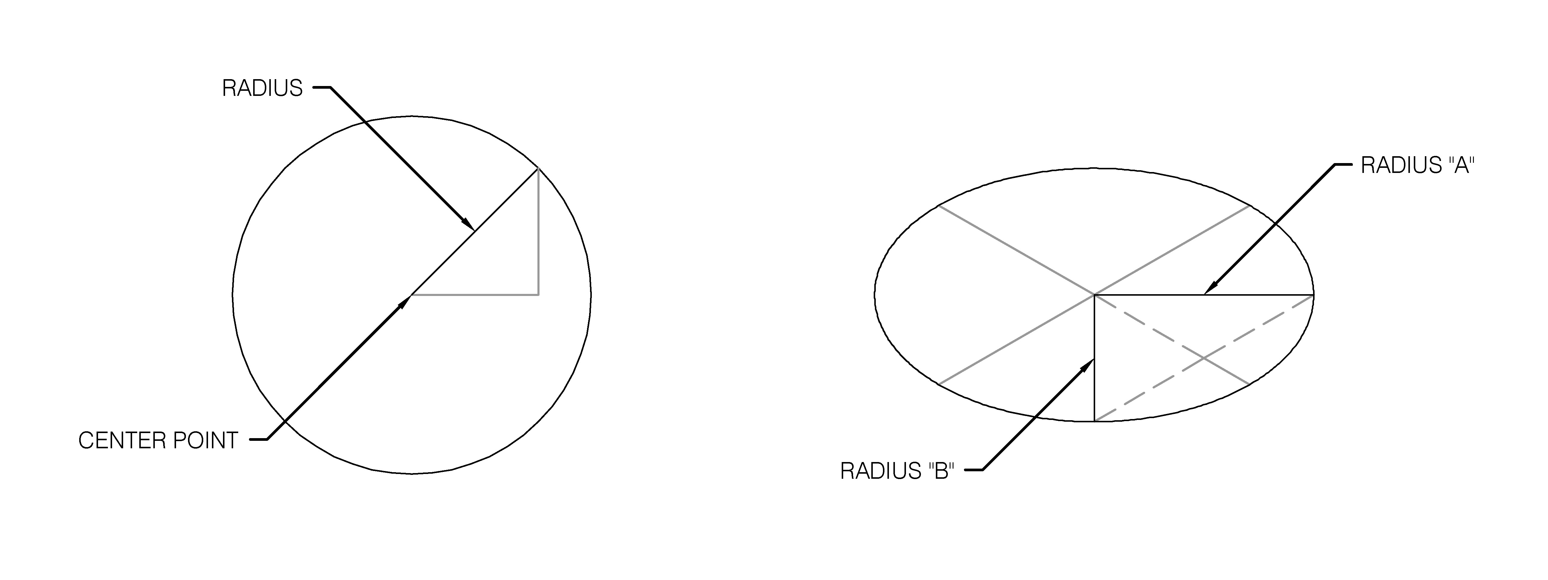 A circle, in x-y plane and isometric x-y plane views, with geometry showing how to build the isometric view (ellipse)